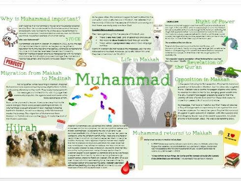 Islam: Muhammad Learning Mat Information Sheet