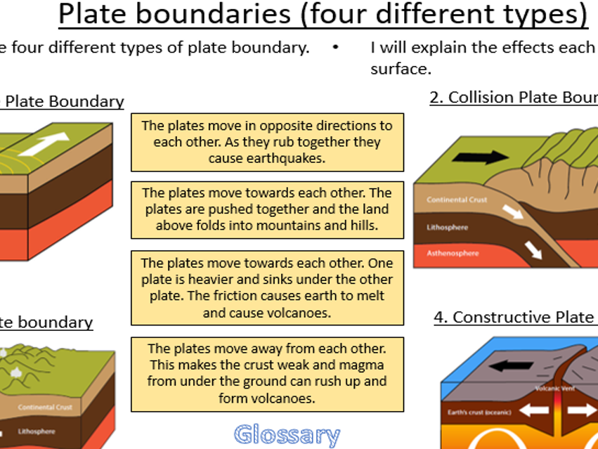 EAL - Geography - Plate Boundaries