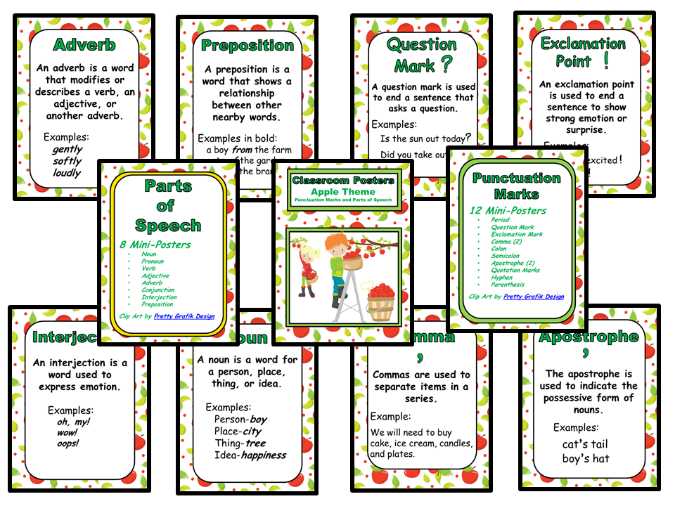 Classroom Mini-Posters - Apple Theme