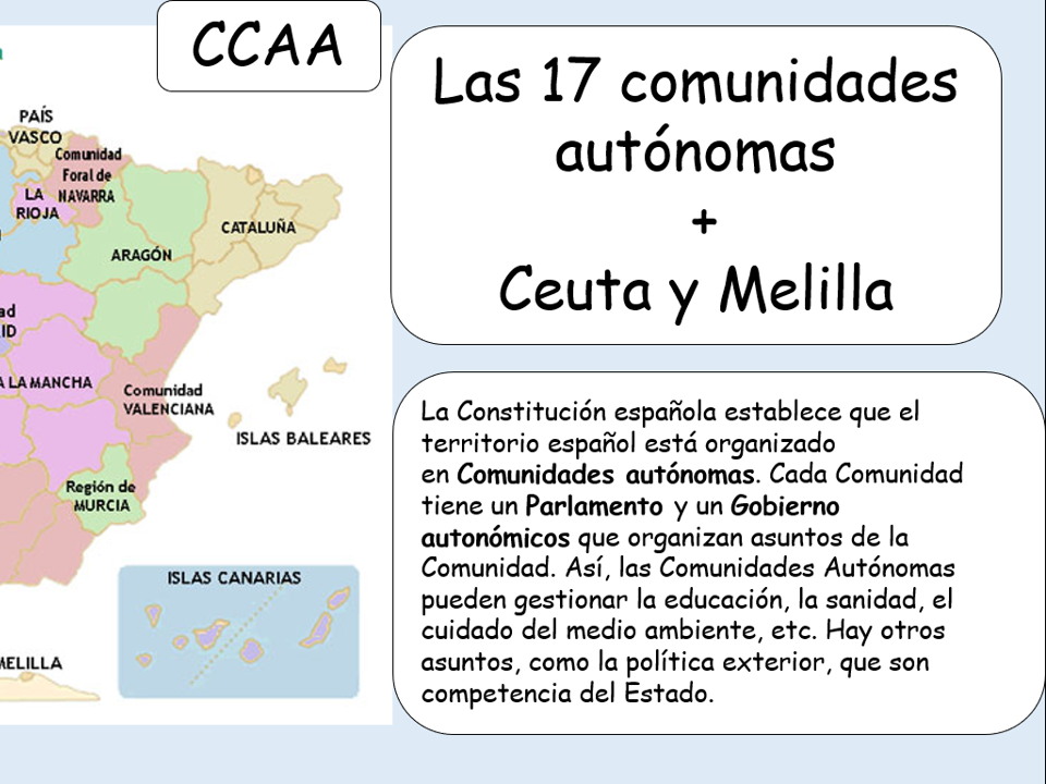 """La identidad regional en España"" New AQA A Level -Revision notes and PowePoint support"