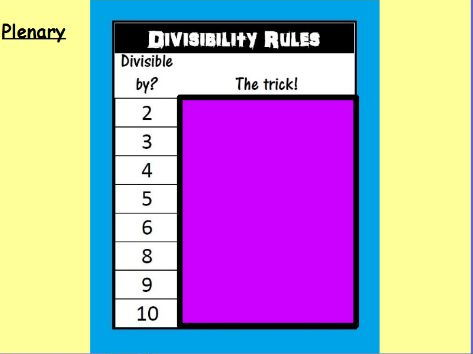 Divisibility tests lesson pack with differentiated questions