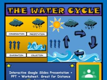 The Water Cycle: Interactive Google Slides, Distance Learning + PPT + Worksheet