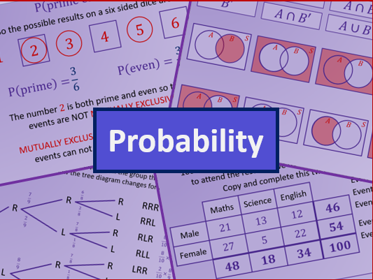 Probability - A level AS Mathematics