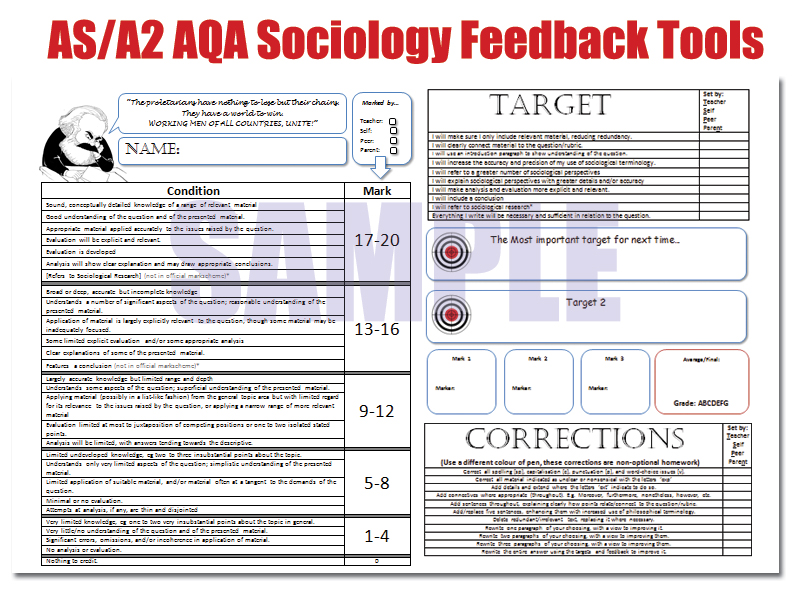 answer sociology essay questions gcse
