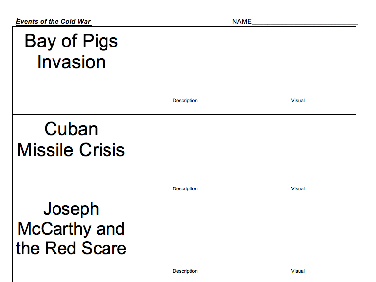 Events of the Cold War Graphic Organizer