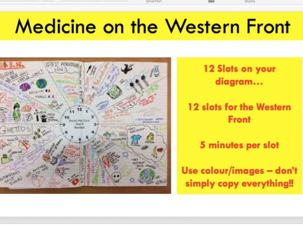 EdExcel GCSE History - Western Front (Historic Environment) - Intervention Lesson