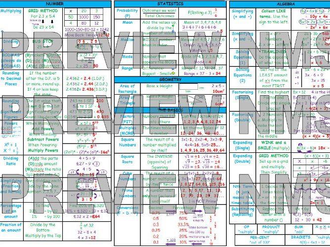 GCSE 9-1 Foundation Maths Placemat