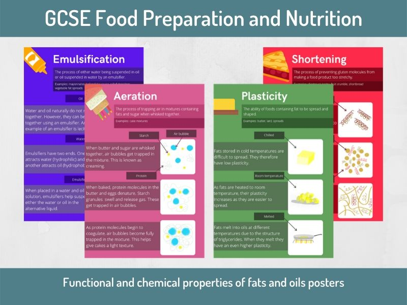 Posters: Functional and chemical properties of fats and oils