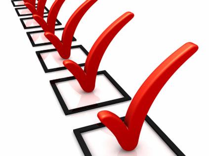 AQA Personal Learning Checklist