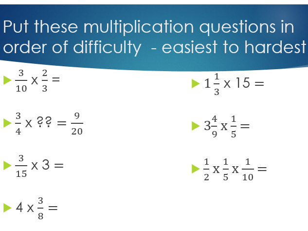 Year 6 - Multiplication and Divsion of Fractions - 3 levels of differentiation - SATs type questions