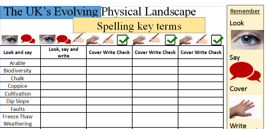 GCSE Geography Edexcel B- Key terms- The UK's Evolving Physical Landscape- Overview