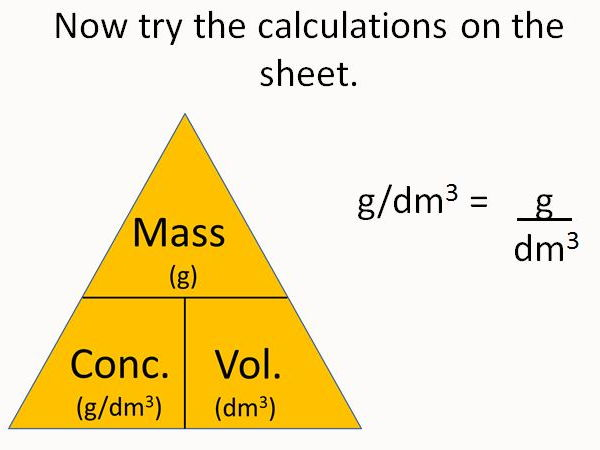 Calculating concentration of solutions in g/dm3