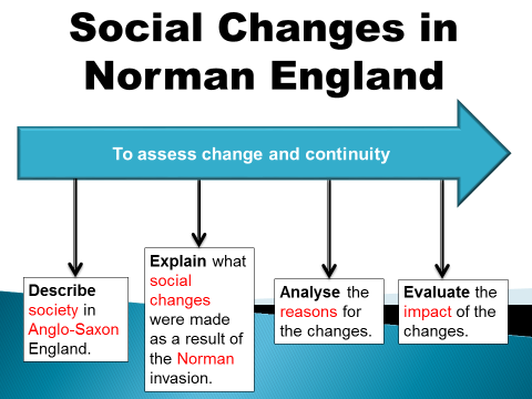 Social Changes in Norman England (Anglo-Saxon/Normans 9-1 GCSE)