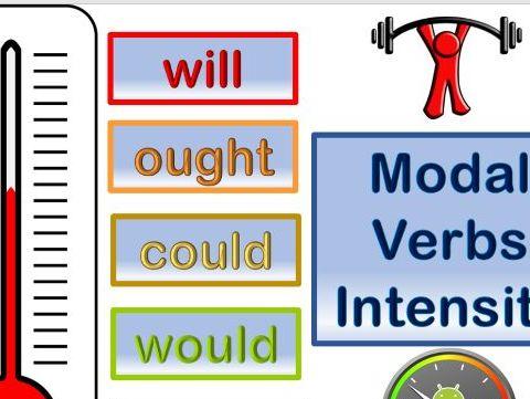 Modal Verbs Display