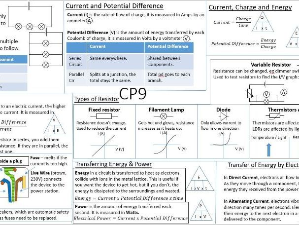 Combined Science Physics Revision Summary Mats - Edexcel