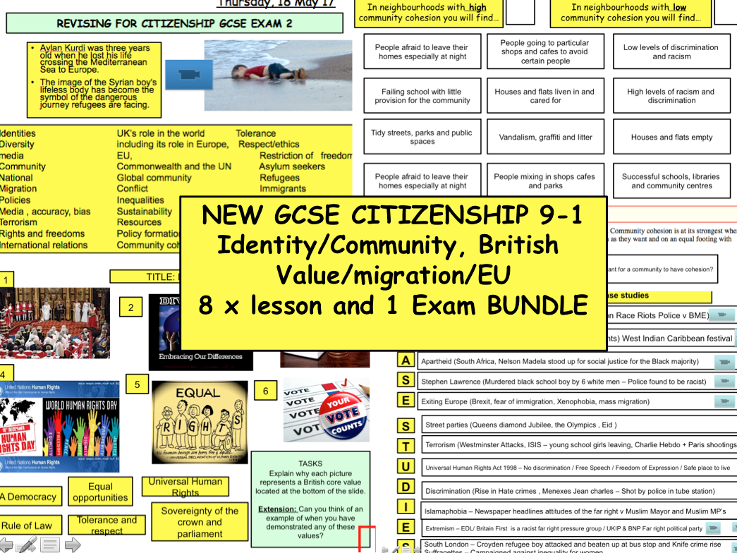 NEW GCSE CITIZENSHIP 9-1 Identity. Community, British Values and migration and EU UNIT BUNDLE