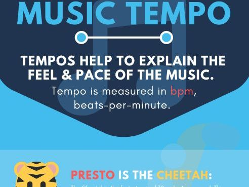 Music Tempo - LESSON + INFOGRAPHIC