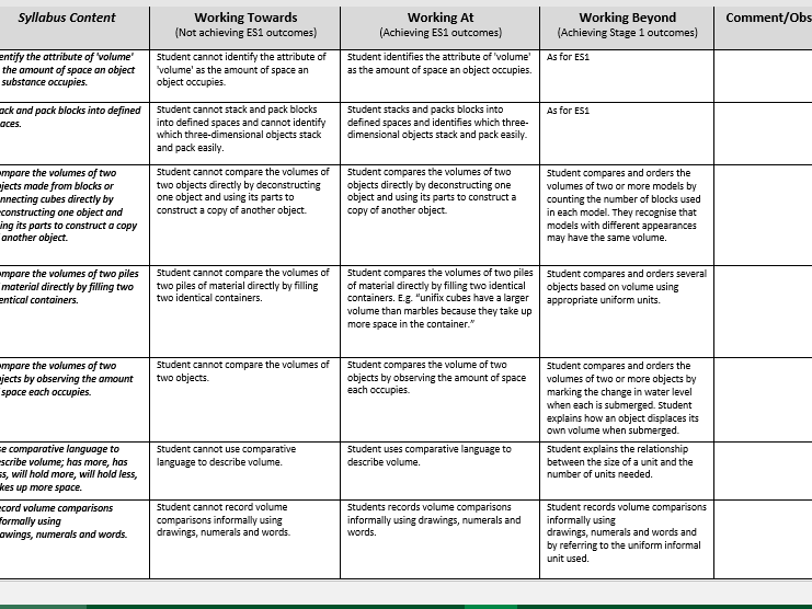 Early Stage 1 Volume Assessment Rubric
