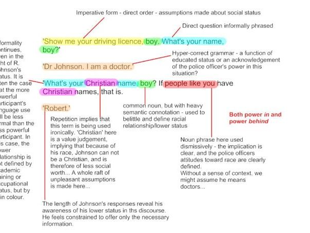 Language and Power- A level