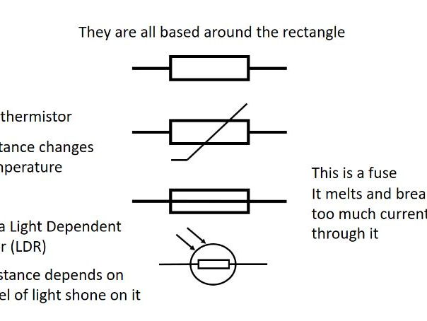 GCSE Physics - Circuit symbols explained