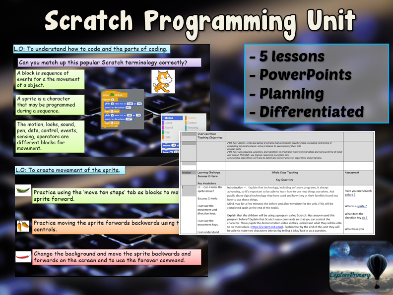 SCRATCH PROGRAMMING Computing unit - 5 Outstanding Lessons