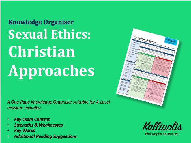 Sexual Ethics -Christian Views- Knowledge Organiser