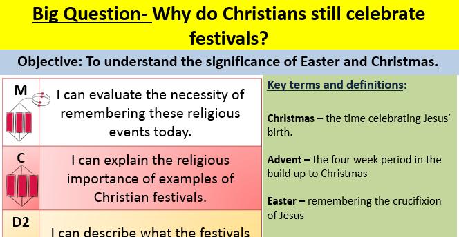 Christian festivals EDEXCEL GCSE (9-1) RS B Paper 1 Religion and ethics: Christianity