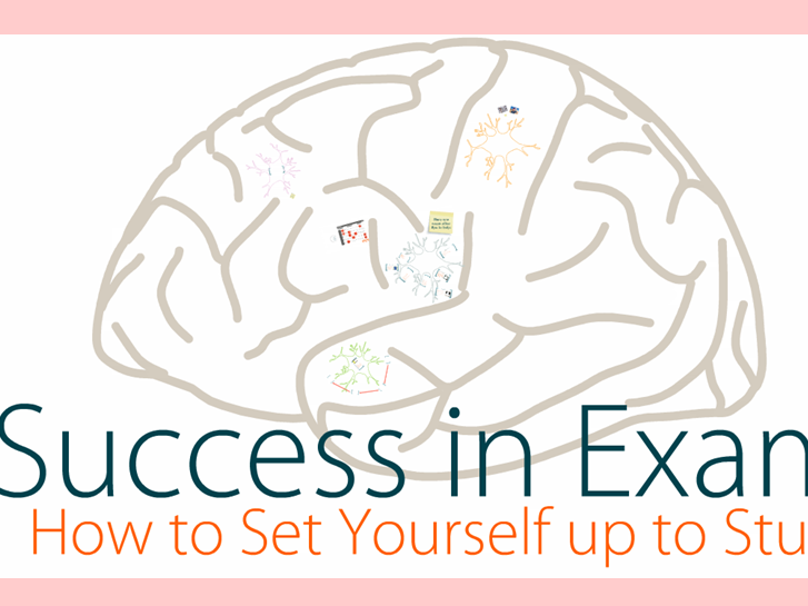 Success in Exams - Revision Preparation Assembly
