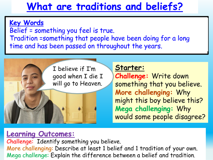 Traditions, Facts and Beliefs