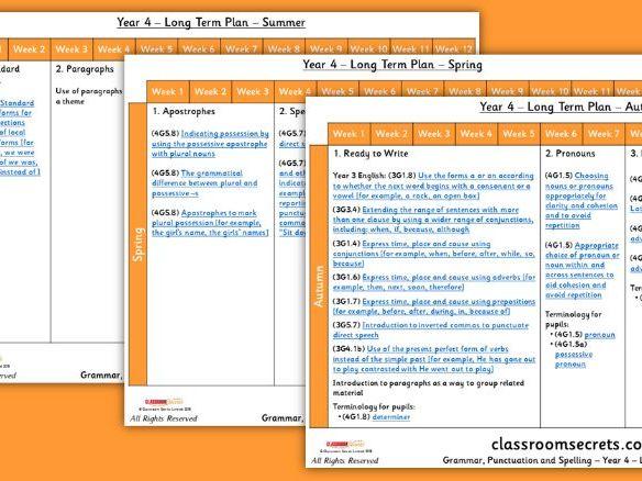 FREE Grammar Scheme of Work Year 4 Long Term Plan
