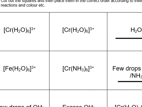 Transition metals revision KS5