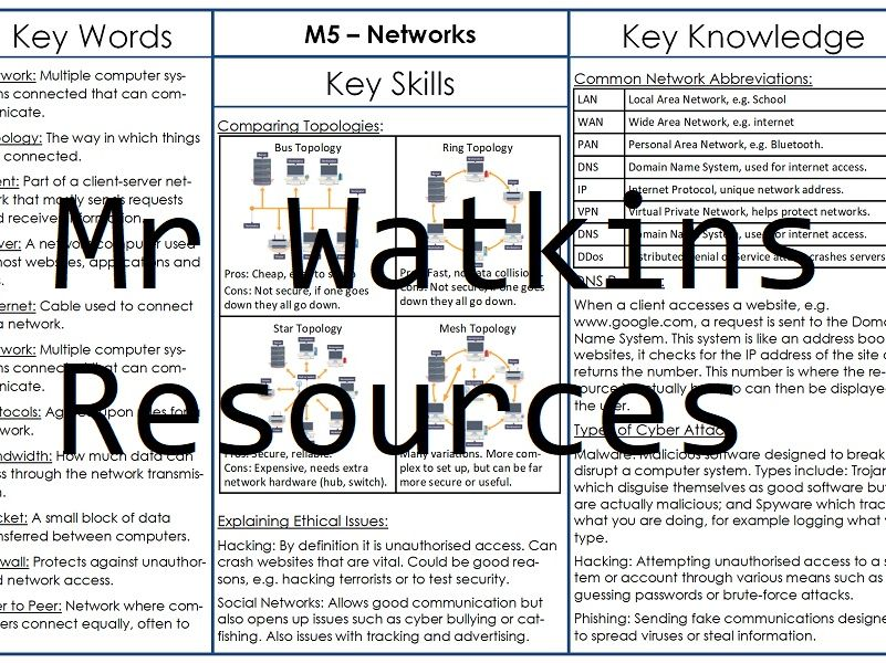 GCSE Computer Science Knowledge Organiser - Networks