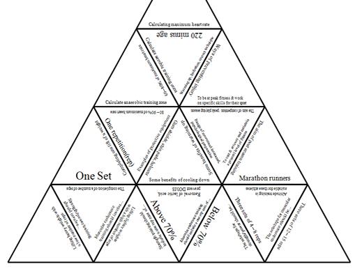 GCSE PE AQA 9-1 How to optimise training & warm ups, Tarsia Triangle Puzzle