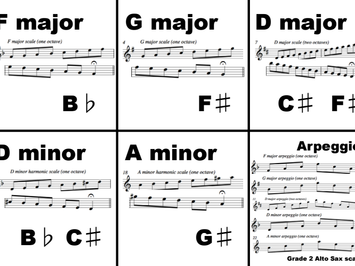 Abrsm Grade 2 Cello Scales By Jones864 Teaching Resources