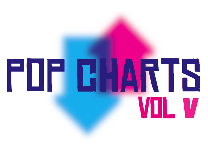 Musical Futures | Pop Charts | VOL 5