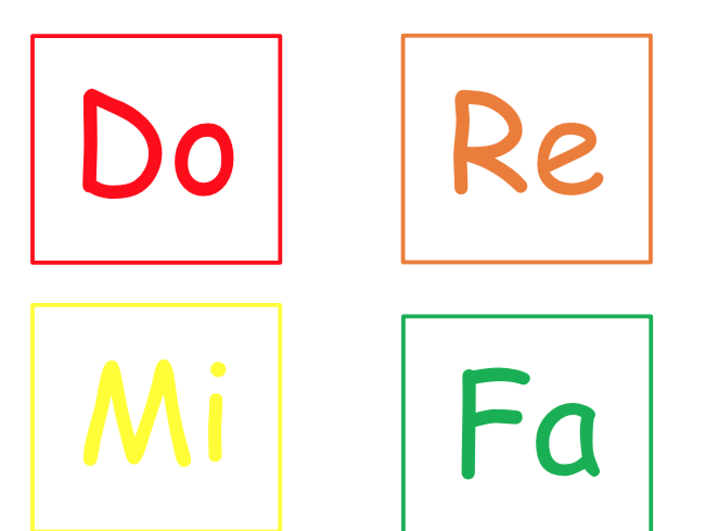 Do Re Mi - FREE Resource, ideal for laminating