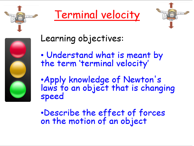 New AQA GCSE Physics:Terminal velocity