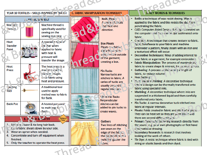 Fabric Constriction Knowledge Organiser