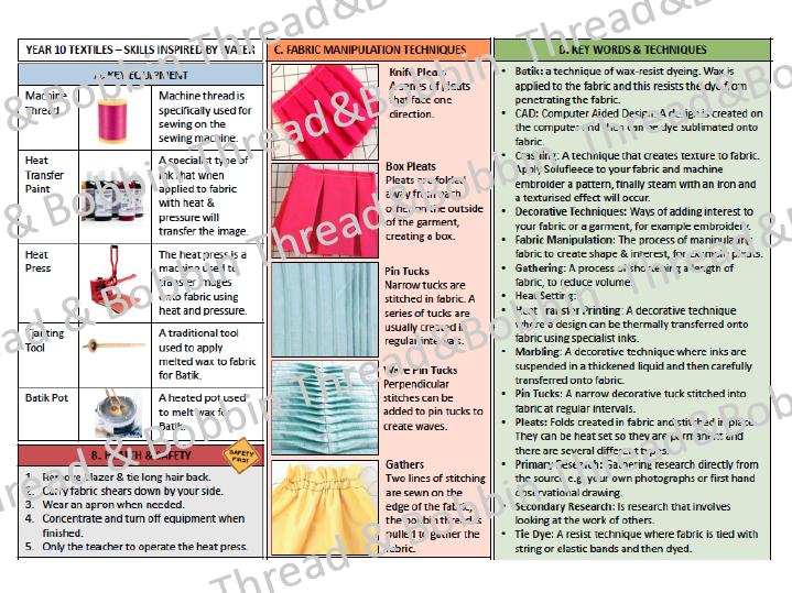 GCSE Art Textiles Knowledge Organiser 2 - Year 10
