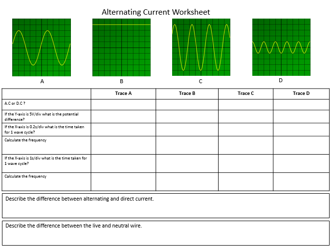 2018 Alternating Current Presentation, worksheet, feedback sheet