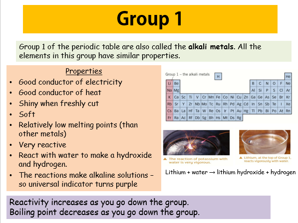 Activate Y8 C21 The Periodic Table Summary Powerpoint By