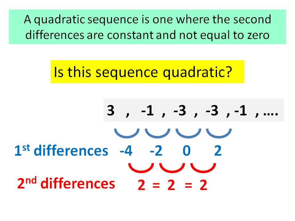 Recognising and extending quadratic sequences