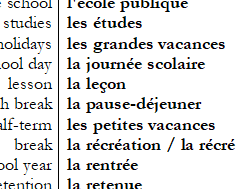 French vocabulary list (SCHOOL AND SCHOOL SUBJECTS) with vocab test sheets both ways.