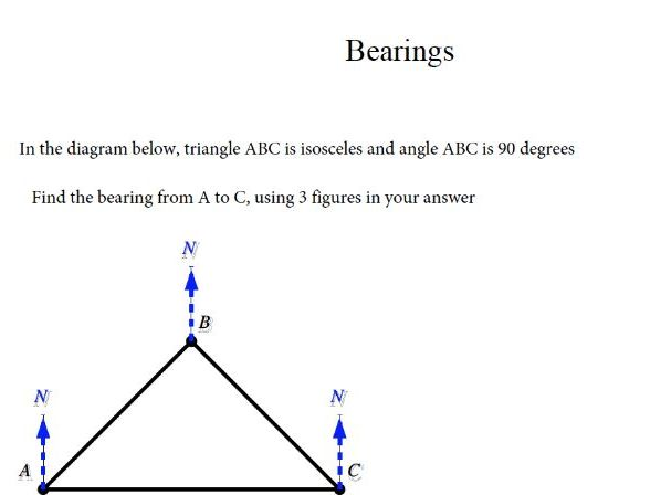 GCSE Maths Revision : Bearings