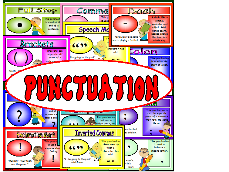 Punctuation Classroom Display Posters Teaching Resources KS1