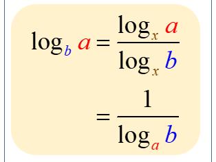 Natural Logarithmic Function