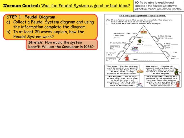 Norman Control Was the Feudal System a good or bad idea?