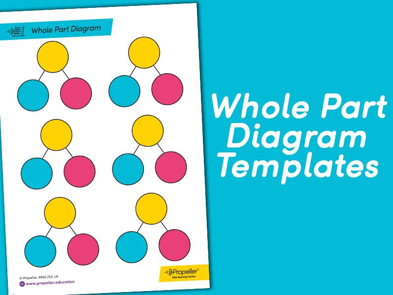 Whole Part Diagram Templates | CALCULATION