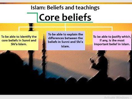 GCSE Islam Core beliefs introductory lesson