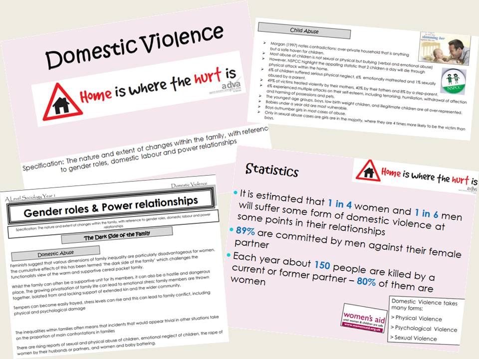 AQA Sociology - Year 1- Families & Households - Domestic Violence